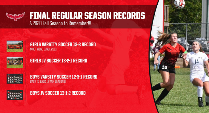 Soccer Final Records